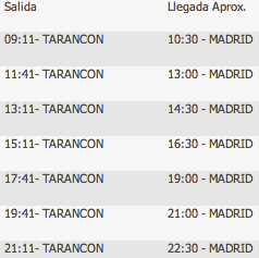 Bus Madrid to Tarancon: Trip Overview